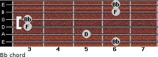 Bb for guitar on frets 6, 5, 3, 3, 6, 6