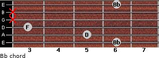 Bb for guitar on frets 6, 5, 3, x, x, 6