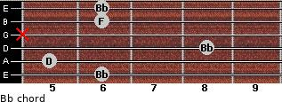 Bb for guitar on frets 6, 5, 8, x, 6, 6