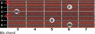 Bb for guitar on frets 6, 5, x, 3, 6, x