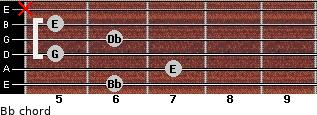 Bbº for guitar on frets 6, 7, 5, 6, 5, x