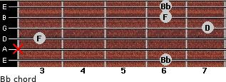 Bb for guitar on frets 6, x, 3, 7, 6, 6