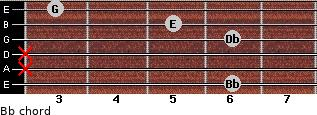 Bbº for guitar on frets 6, x, x, 6, 5, 3