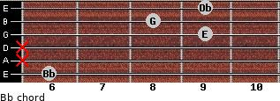 Bbº for guitar on frets 6, x, x, 9, 8, 9
