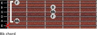 Bb for guitar on frets x, 1, 3, 3, 3, 1