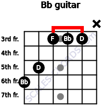 Bb for guitar on frets 6, 5, 3, 3, 3, x