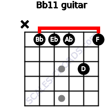 Bb11 for guitar on frets x, 1, 1, 1, 3, 1