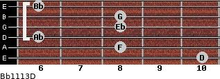 Bb11/13/D for guitar on frets 10, 8, 6, 8, 8, 6
