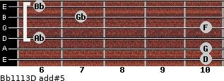 Bb11/13/D add(#5) guitar chord
