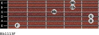 Bb11/13/F for guitar on frets 1, 5, 5, 3, 4, 4