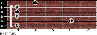 Bb11/13/G for guitar on frets 3, 6, 3, 3, 3, 4