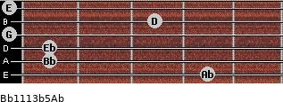 Bb11/13b5/Ab for guitar on frets 4, 1, 1, 0, 3, 0