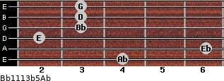 Bb11/13b5/Ab for guitar on frets 4, 6, 2, 3, 3, 3
