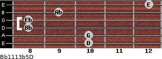 Bb11/13b5/D for guitar on frets 10, 10, 8, 8, 9, 12