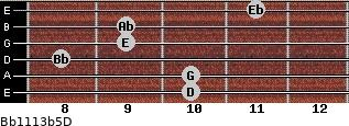 Bb11/13b5/D for guitar on frets 10, 10, 8, 9, 9, 11