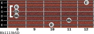 Bb11/13b5/D for guitar on frets 10, 11, 8, 8, 8, 12