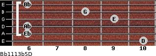 Bb11/13b5/D for guitar on frets 10, 6, 6, 9, 8, 6