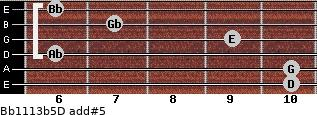 Bb11/13b5/D add(#5) guitar chord