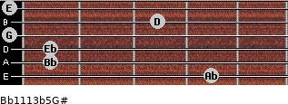 Bb11/13b5/G# for guitar on frets 4, 1, 1, 0, 3, 0