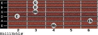 Bb11/13b5/G# for guitar on frets 4, 6, 2, 3, 3, 3