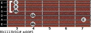 Bb11/13b5/G# add(#5) for guitar on frets 4, 7, 4, 3, 3, 3
