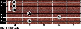 Bb11/13#5/Ab for guitar on frets 4, 6, 4, 3, 3, 3