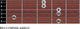 Bb11/13#5/Ab add(m2) for guitar on frets 4, 1, 4, 4, 3, 3