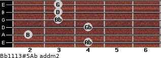 Bb11/13#5/Ab add(m2) for guitar on frets 4, 2, 4, 3, 3, 3