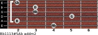 Bb11/13#5/Ab add(m2) for guitar on frets 4, 2, 5, 3, 3, 2