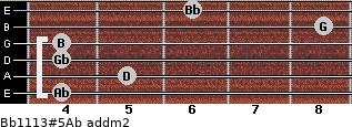 Bb11/13#5/Ab add(m2) for guitar on frets 4, 5, 4, 4, 8, 6