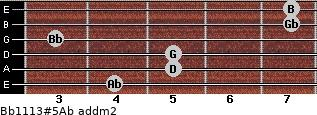 Bb11/13#5/Ab add(m2) for guitar on frets 4, 5, 5, 3, 7, 7