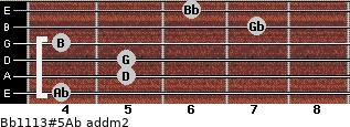 Bb11/13#5/Ab add(m2) for guitar on frets 4, 5, 5, 4, 7, 6