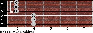 Bb11/13#5/Ab add(m3) for guitar on frets 4, 4, 4, 3, 3, 3