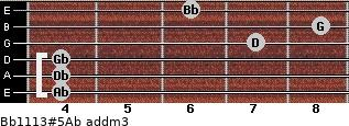 Bb11/13#5/Ab add(m3) for guitar on frets 4, 4, 4, 7, 8, 6