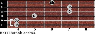 Bb11/13#5/Ab add(m3) for guitar on frets 4, 4, 5, 7, 7, 6