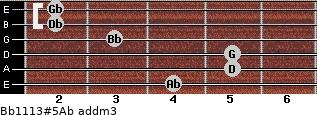Bb11/13#5/Ab add(m3) for guitar on frets 4, 5, 5, 3, 2, 2