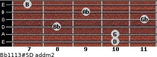 Bb11/13#5/D add(m2) guitar chord
