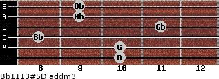 Bb11/13#5/D add(m3) guitar chord