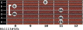 Bb11/13#5/Eb for guitar on frets 11, 11, 8, 11, 8, 10