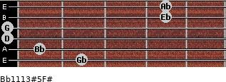 Bb11/13#5/F# for guitar on frets 2, 1, 0, 0, 4, 4