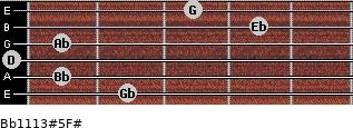 Bb11/13#5/F# for guitar on frets 2, 1, 0, 1, 4, 3
