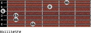 Bb11/13#5/F# for guitar on frets 2, 1, 1, 0, 3, 4