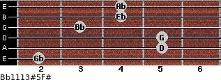 Bb11/13#5/F# for guitar on frets 2, 5, 5, 3, 4, 4