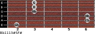 Bb11/13#5/F# for guitar on frets 2, 6, 6, 3, 3, 3