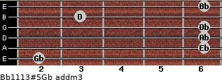 Bb11/13#5/Gb add(m3) for guitar on frets 2, 6, 6, 6, 3, 6