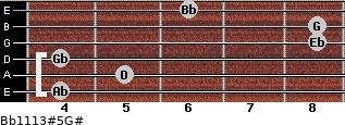 Bb11/13#5/G# for guitar on frets 4, 5, 4, 8, 8, 6