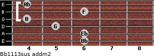 Bb11/13sus add(m2) guitar chord