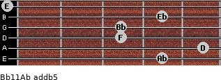 Bb11/Ab add(b5) guitar chord