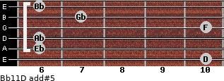 Bb11/D add(#5) guitar chord