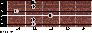 Bb11/D# for guitar on frets 11, 11, 12, 10, 11, 11